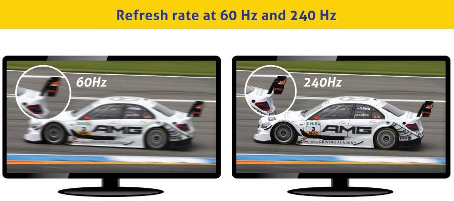 تلویزیون 240 هرتز و هر آنچه باید درباره آن بدانیم